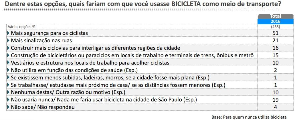 (Reprodução Rede Nossa São Paulo)