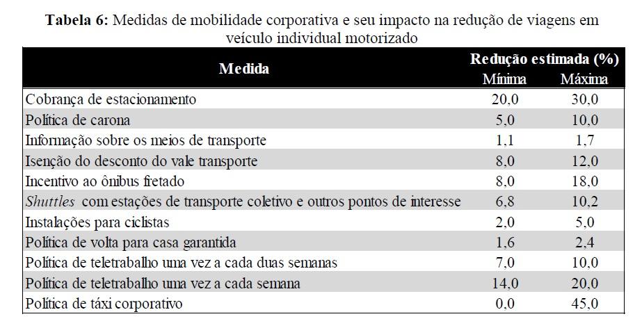 custos1