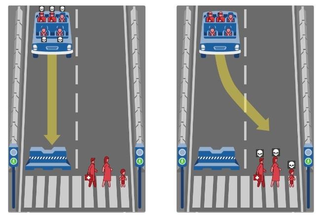 o que o veículo autonomo deve fazer
