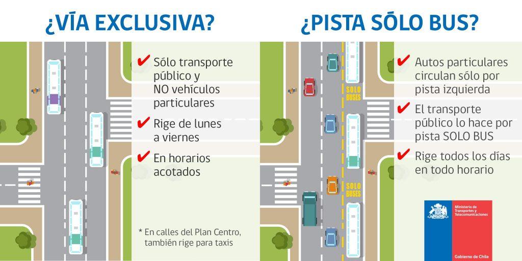 Material do governo chileno que explica os eixos ambientais. (Foto: Divulgação/Twitter)