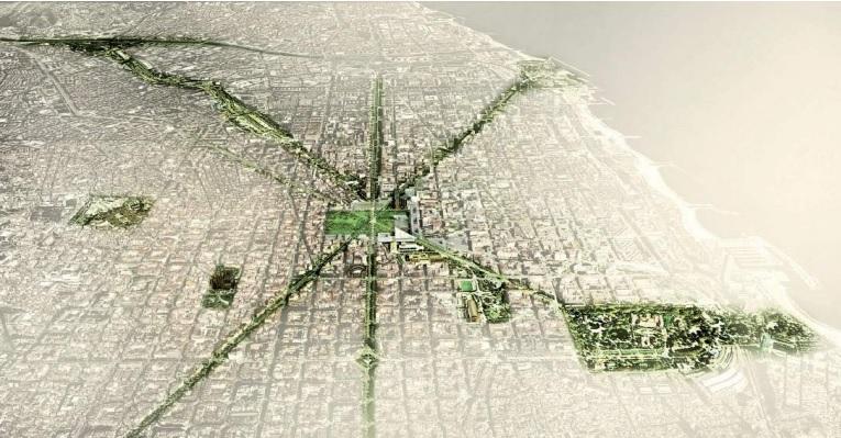 Rede de corredores verdes. (Imagem: Ajuntament de Barcelona)