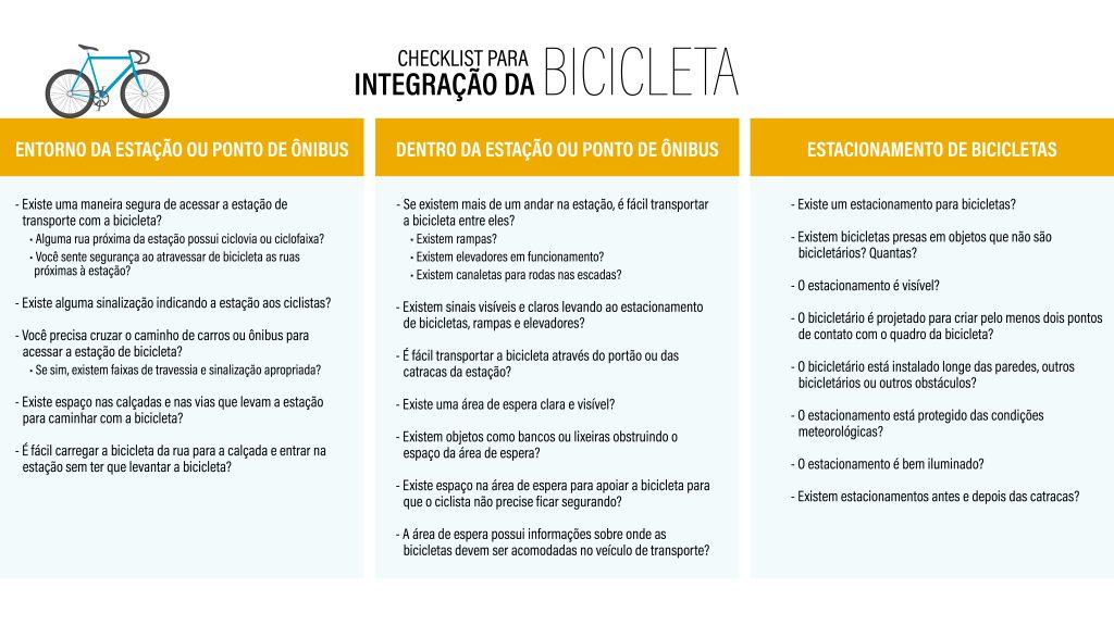 Lista formulada pelo Alta Planning and Design e adaptada para o português.
