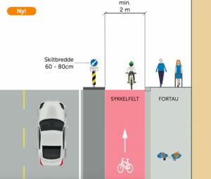 (Imagem: Oslostandarden for sykkeltilrettelegging/Reprodução)