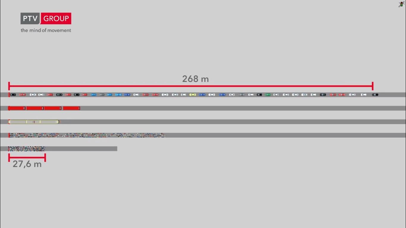 Diferença de espaço entre carros (com lotação na capacidade máxima) e pedestres (Reprodução: PVT Group)